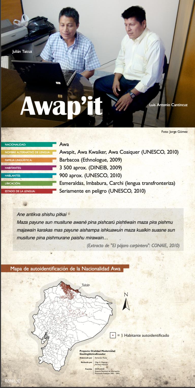 Awapit