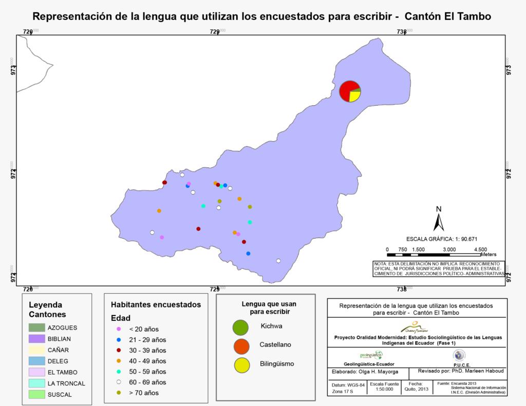 Canton El Tambo lengua escritura copy