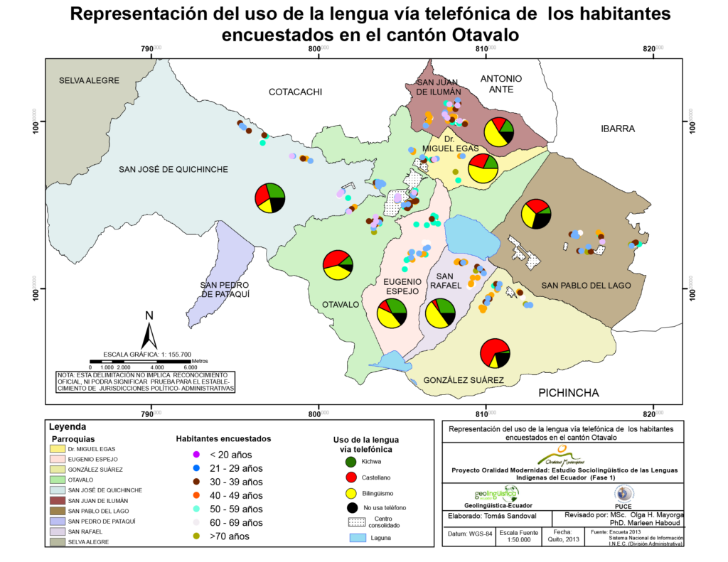 Otavalo Ante Lengua uso telefonico copy