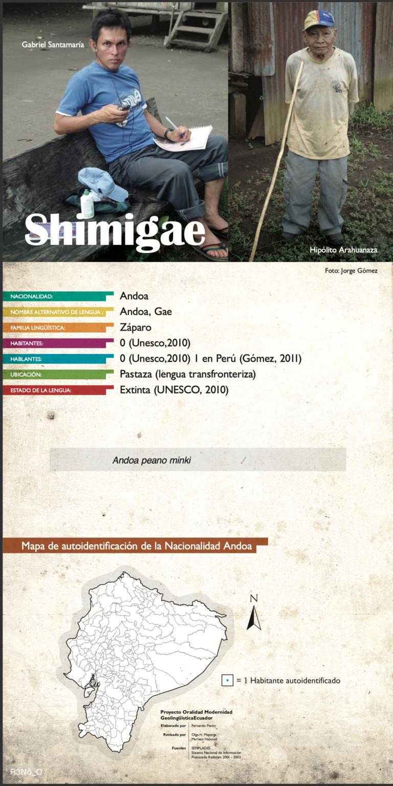 Shimigae