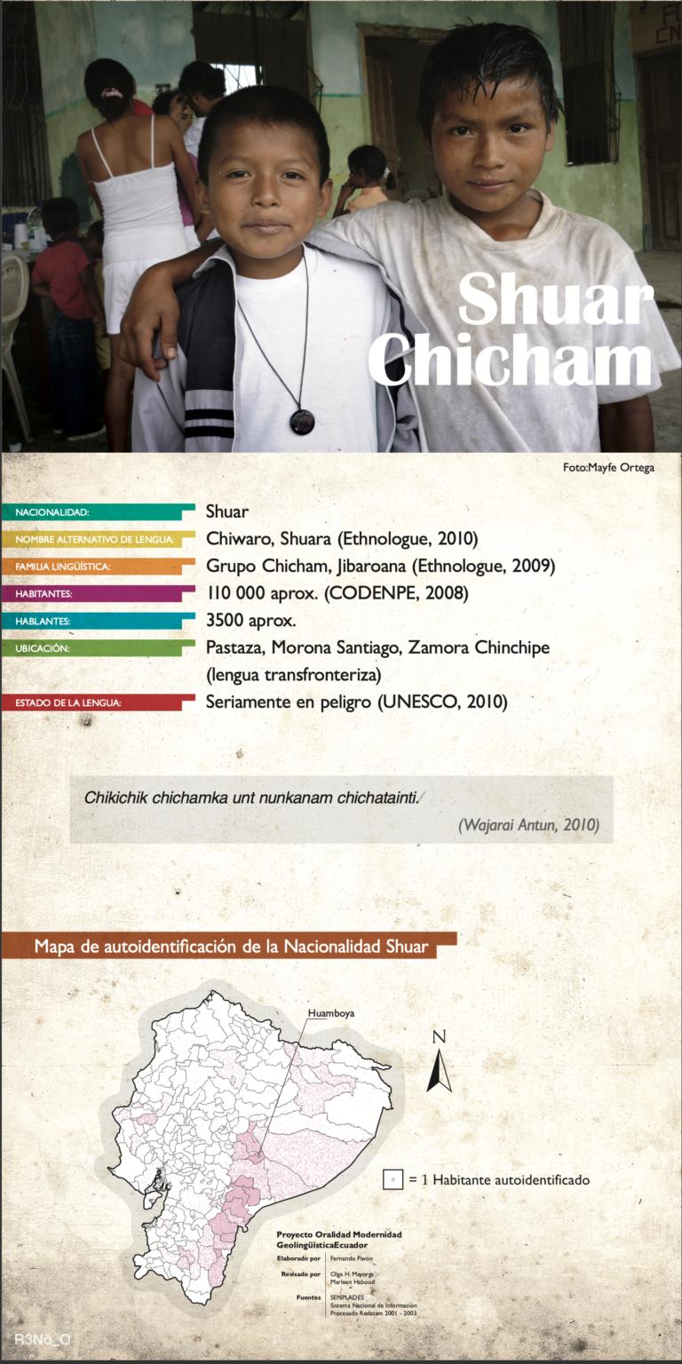 Shuar Chicham
